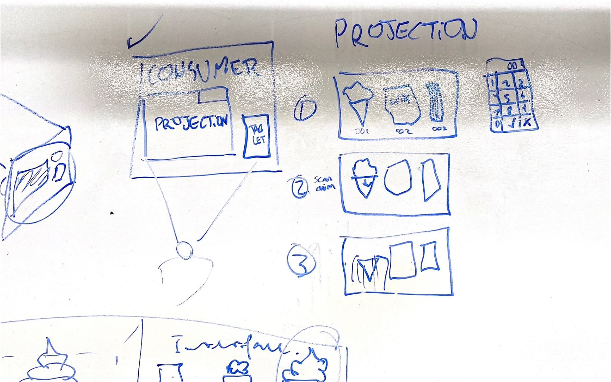 Early whiteboard sketch of the vending machine